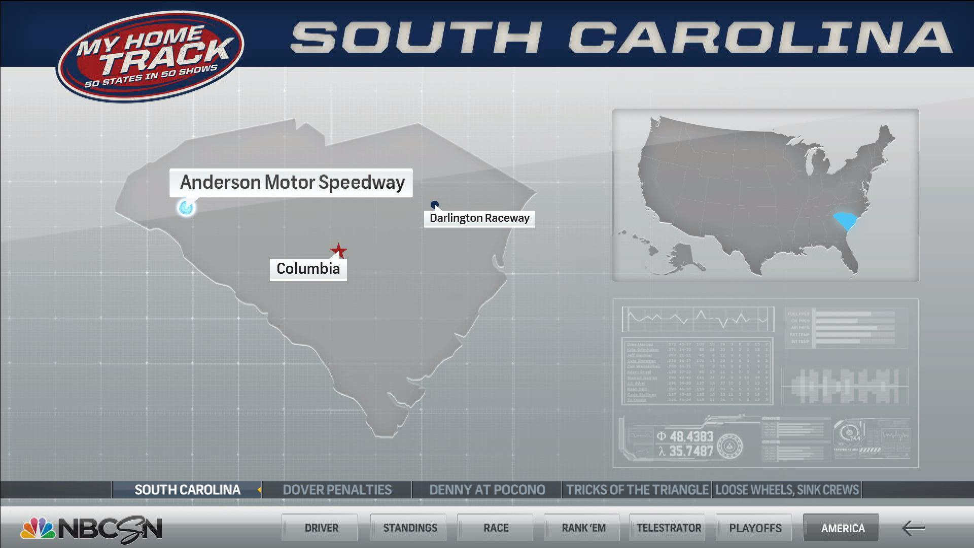 NASCAR My Home Track: South Carolina's Anderson Motor Speedway | NBC Sports