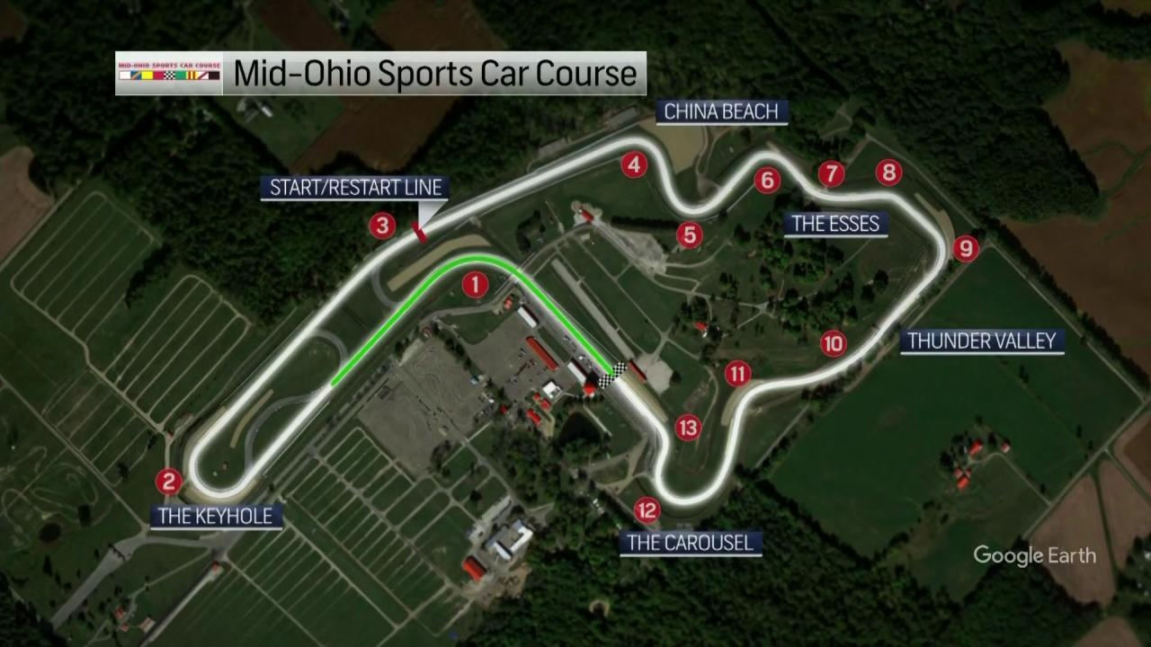 Image result for mid ohio track sports car course