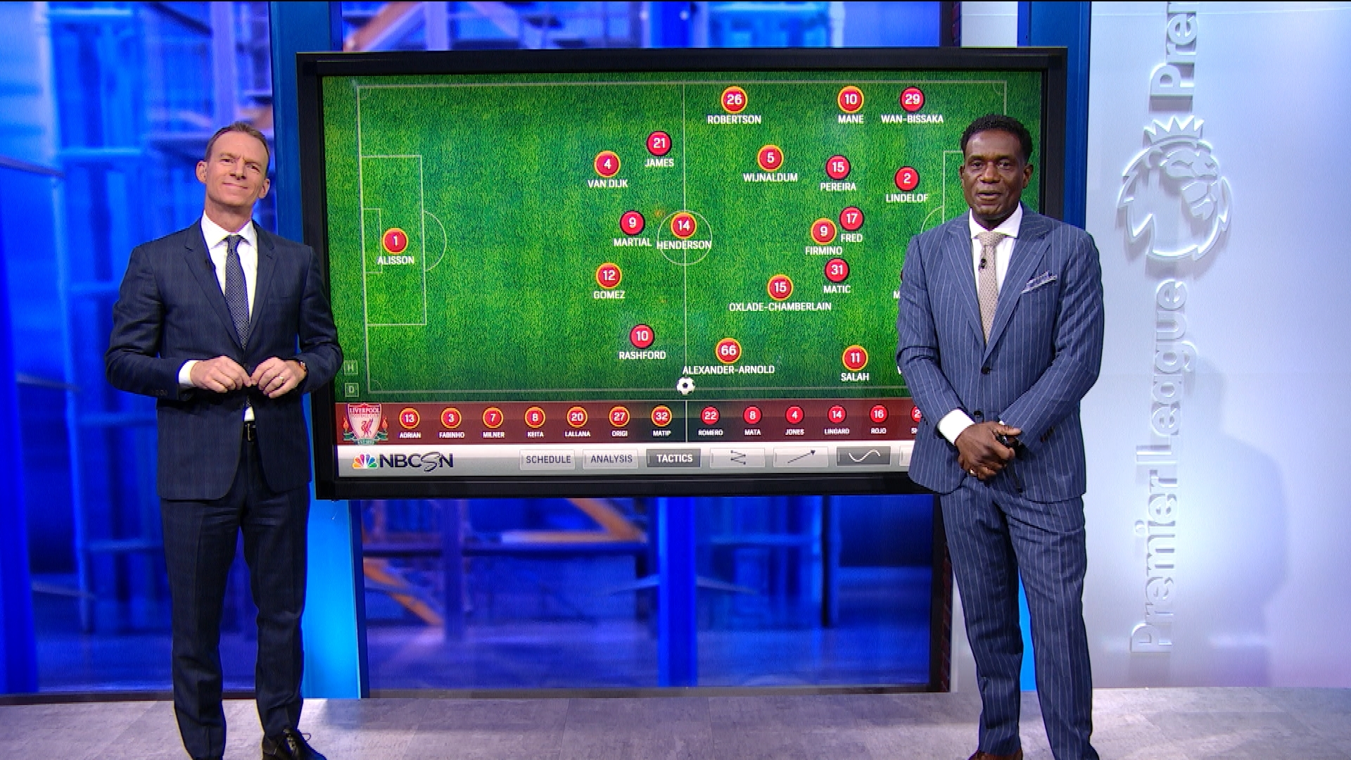 Analyzing Liverpool-Manchester United matchup