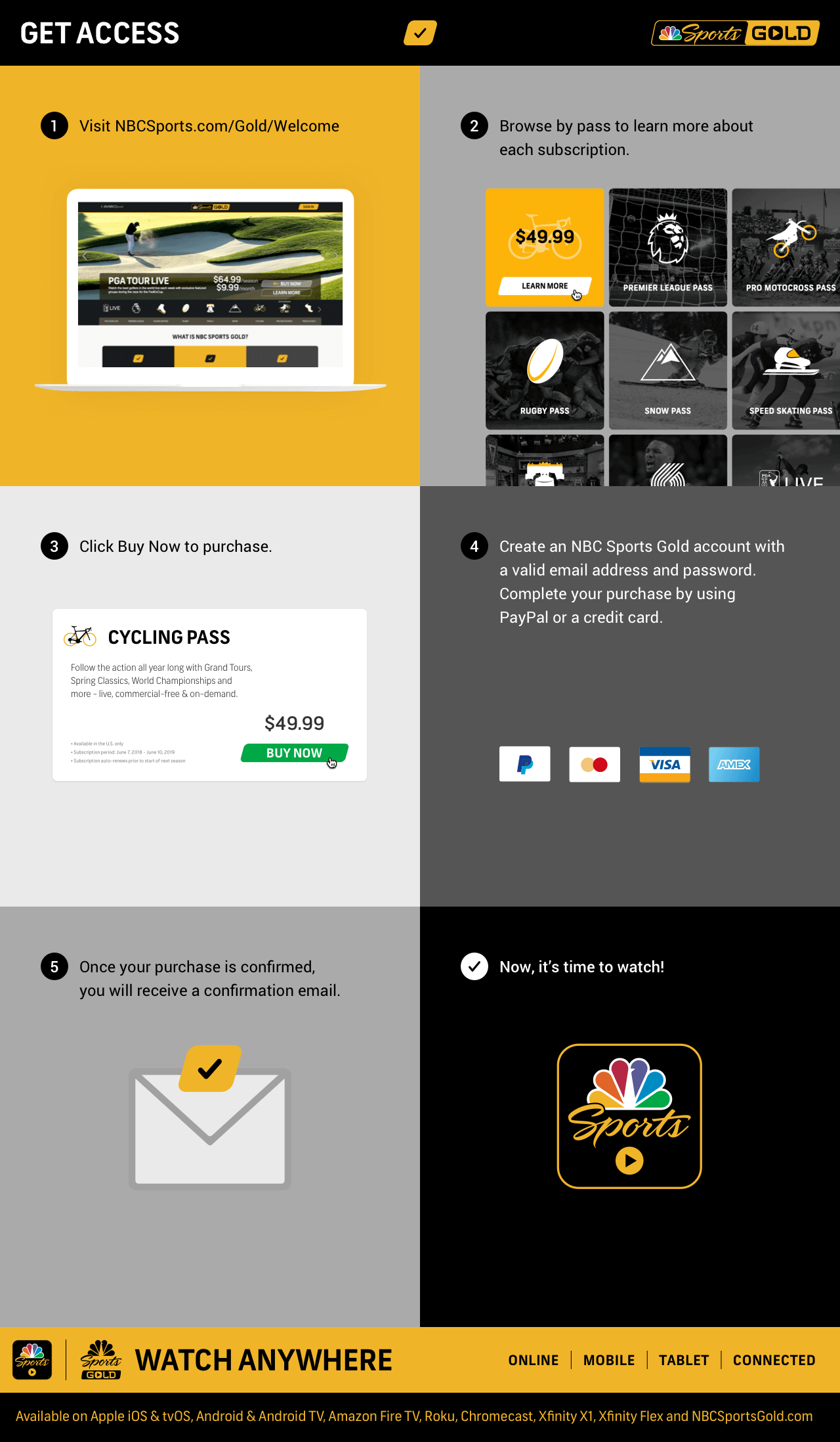 Quick Start Guide - Get Access | NBC Sports Gold