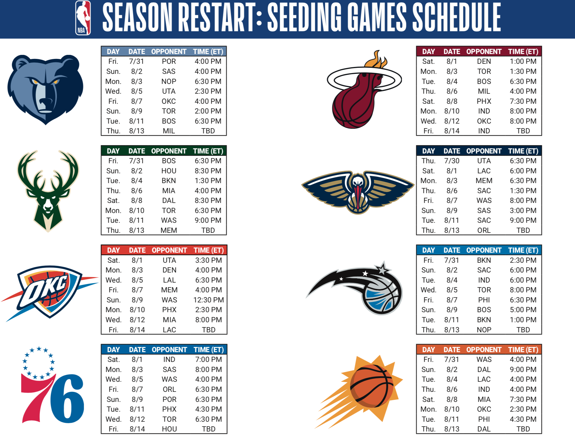 Nba Season Restart 2020 Schedule For 8 Game Seeding Round For Every Team Rsn
