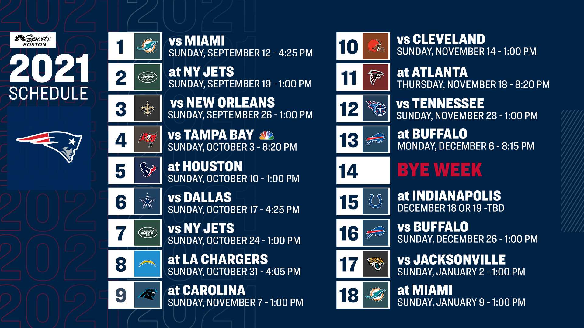Patriots 2021 schedule: Game predictions for all 17 matchups | RSN