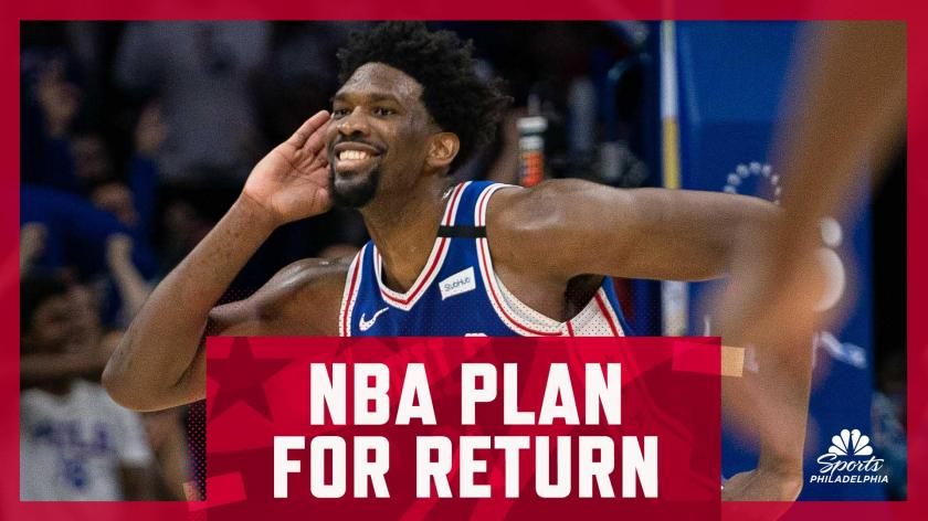 2020 Nba Championship Odds Updated Look As Nba Releases 22 Team Plan To Resume Play Rsn