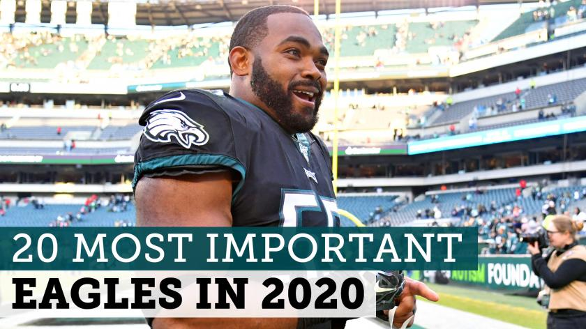 How The Possible Nfl Roster Reduction Would Affect Eagles Training Camp Rsn