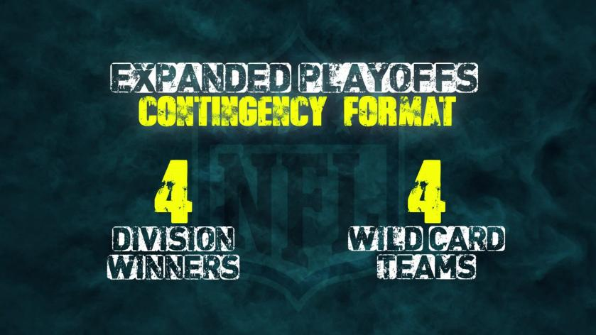 Nfl Rumors Expanded 16 Team Playoff Format Being Considered As Contingency Plan Rsn