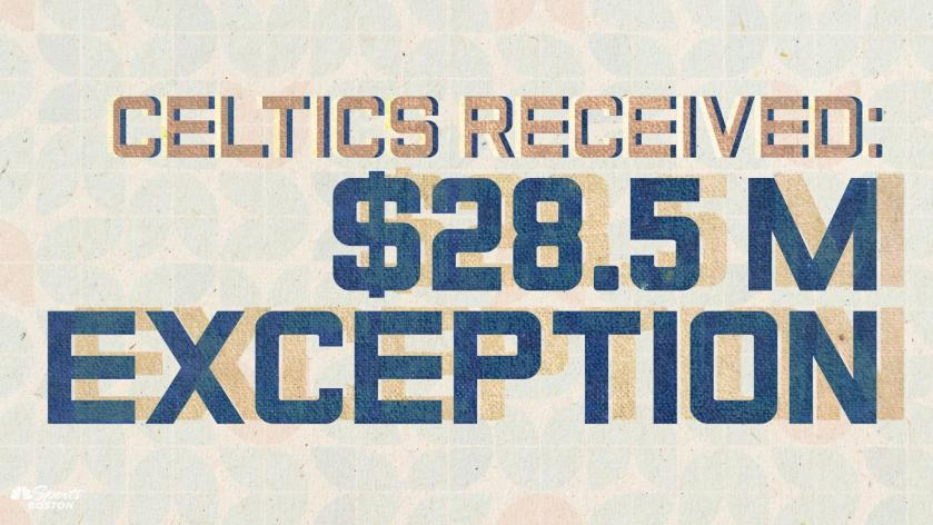 What are Celtics' realistic options with Gordon Hayward trade exception?   RSN