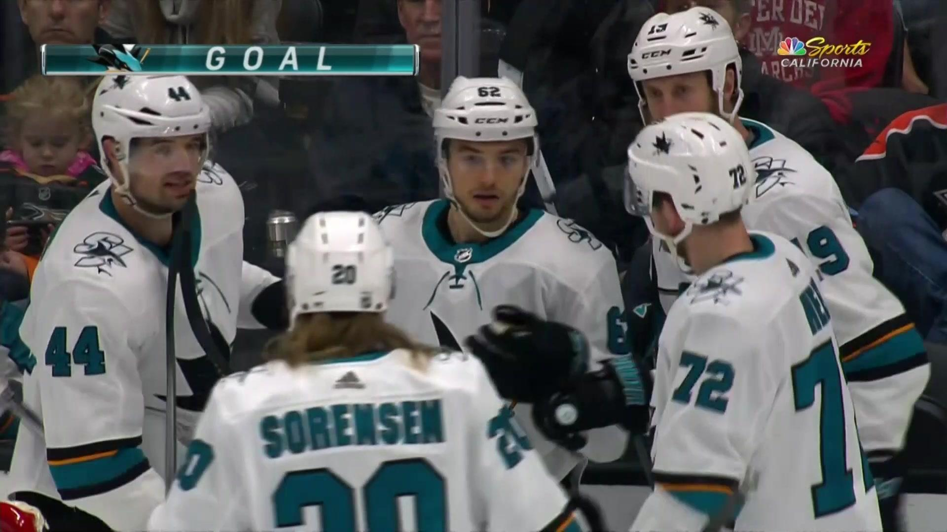 Kevin Labanc nets 10th goal in last 30 games, ties it 1-1 in Anaheim