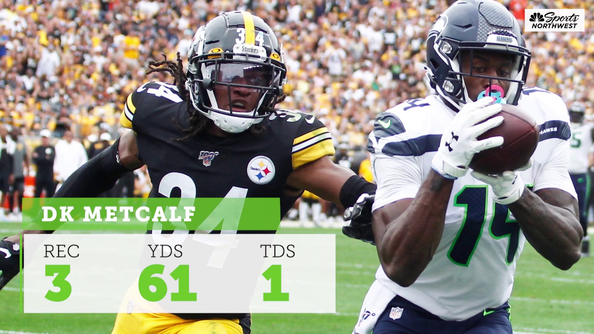 Stats of the game: Seahawks vs. Steelers