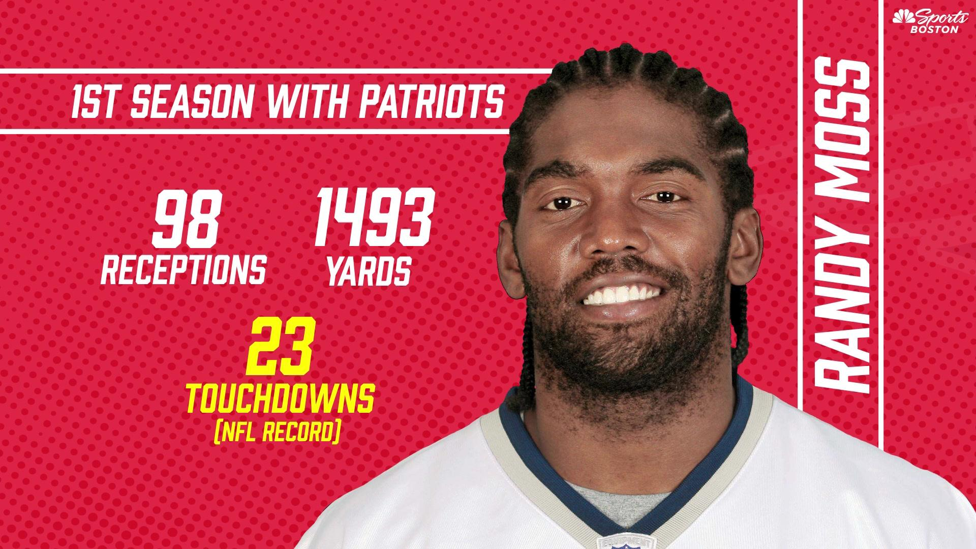 How will Antonio Brown compare to Randy Moss' season back in 2007?