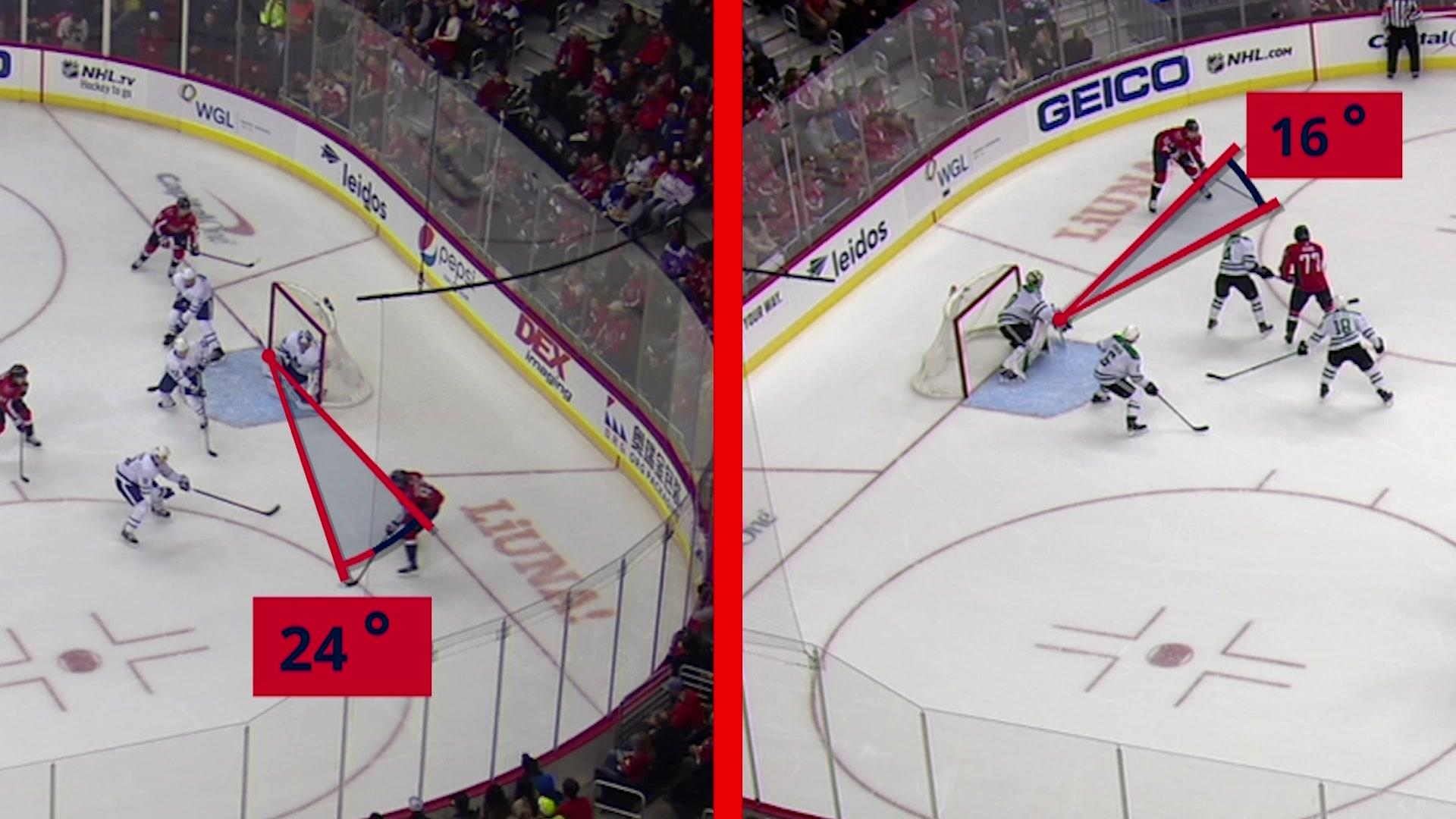 bdeec529880 Kuzy had us reminiscing about a similar goal made against Toronto in Oct.